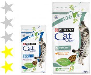 Корм для кошек Cat Chow - отзывы