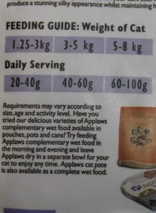 Отзыв о сухом корме для кошек Applaws