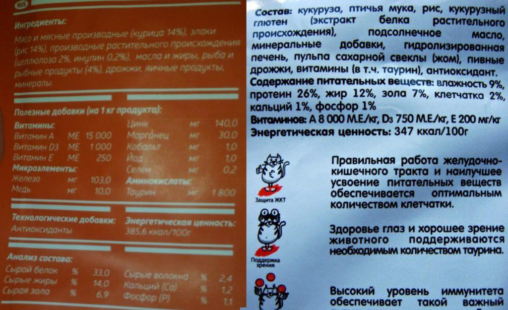 Состав кормов эконом класса для кошек