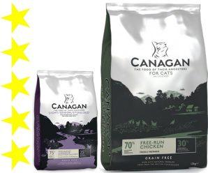 Корм для кошек Canagan: отзывы, разбор состава, цена