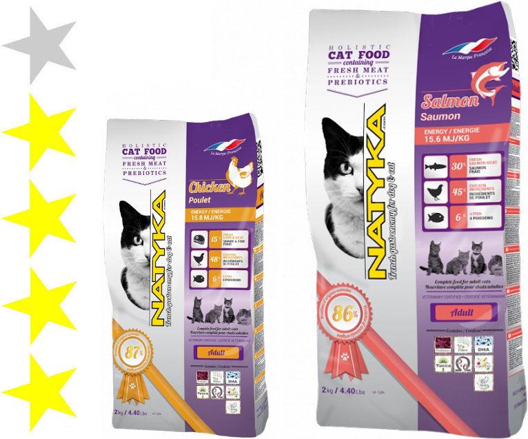Сухой корм для кошек natyka thumbnail