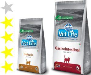 Корм для кошек Vet Life: отзывы, разбор состава, цена