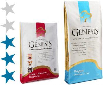 Корм для собак Genesis