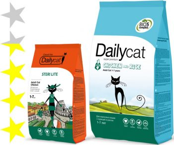 Корм для кошек DailyCat