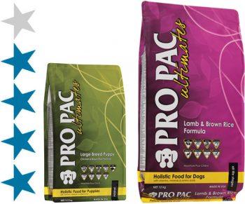Корм для собак Pro Pac