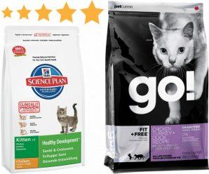 Рейтинг кормов для кошек 2018 (по качеству)