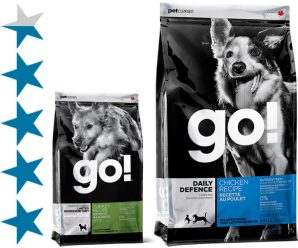 Корм для собак GO!: отзывы, разбор состава, цена