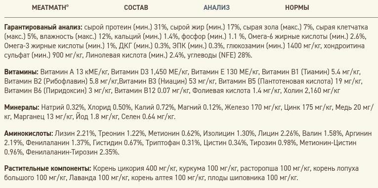 Состав корма для собак Acana - гарантированный анализ