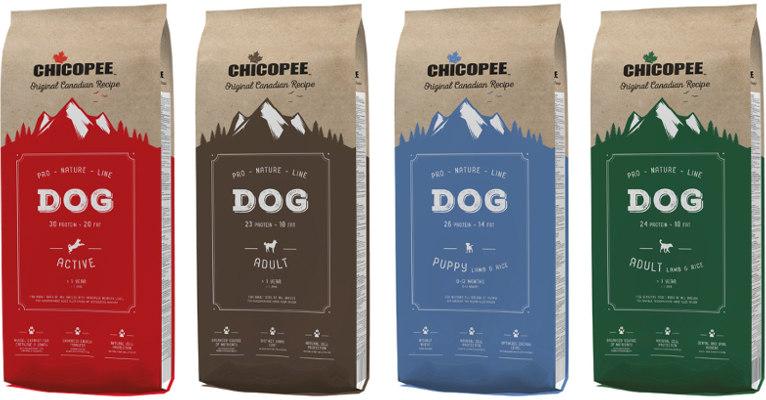 Корм для собак Chicopee Pro - отзывы