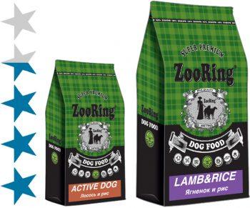 Корм для собак ЗооРинг