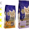 Корм для кошек Nero Gold: отзывы и разбор состава