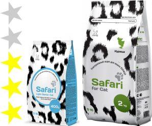 Корм для кошек Safari: отзывы, разбор состава, цена