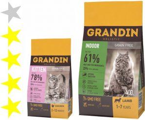 Корм для кошек Grandin: отзывы, разбор состава, цена