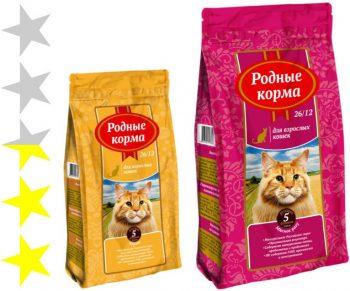 Корм для кошек «Родные корма»