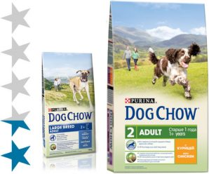 Корм для собак Dog Chow: отзывы, разбор состава, цена