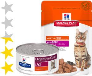 Консервы для кошек Hill's: отзывы, состав, цена