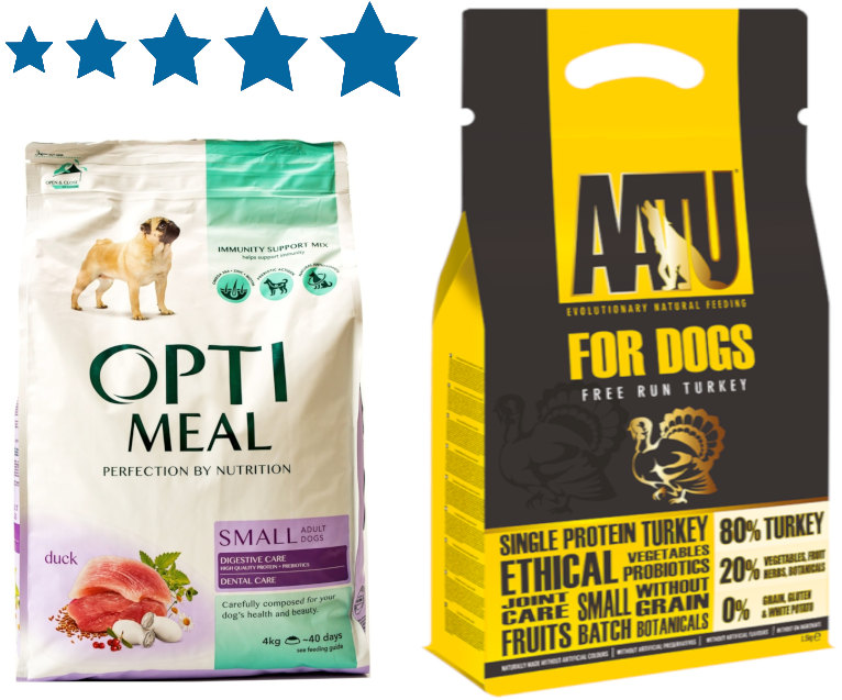 Рейтинг сухих кормов для собак 2019