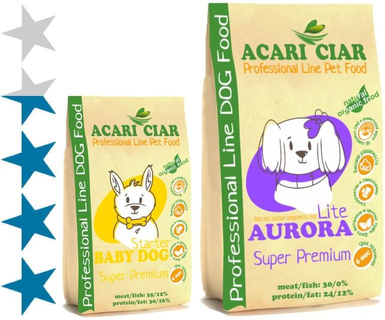 Корм для собак acari